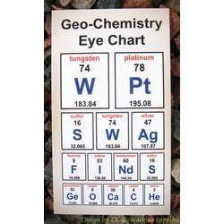 Chemistry of Geocaching Eye Chart Card