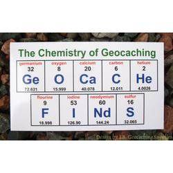 Chemistry of Geocaching - GeOCaCHe FInDs Card