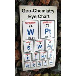 Chemistry of Geocaching Eye Chart Magnet